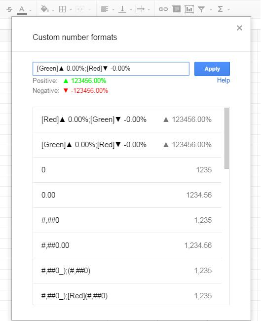 Format Percent Change Red Green Excel Google Sheets For Digital - Excel sheet format